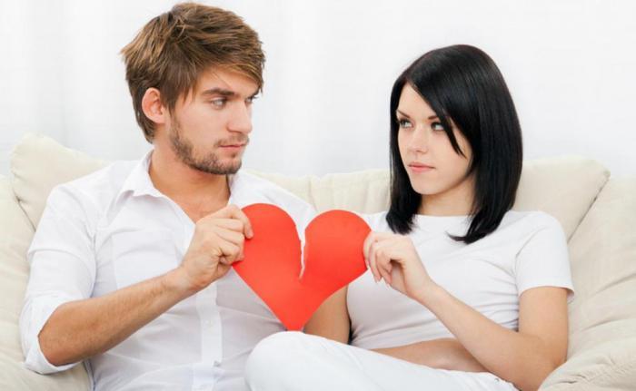 to varselskilt at en person kan være et offer for dating misbruk
