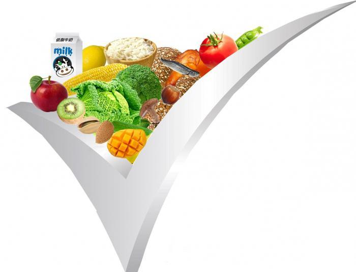 dieta hipertenzijai ir meniu